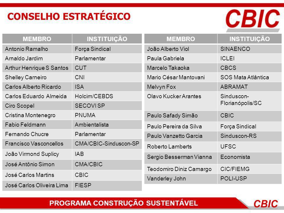 CONSELHO ESTRATÉGICO PROGRAMA CONSTRUÇÃO SUSTENTÁVEL MEMBRO