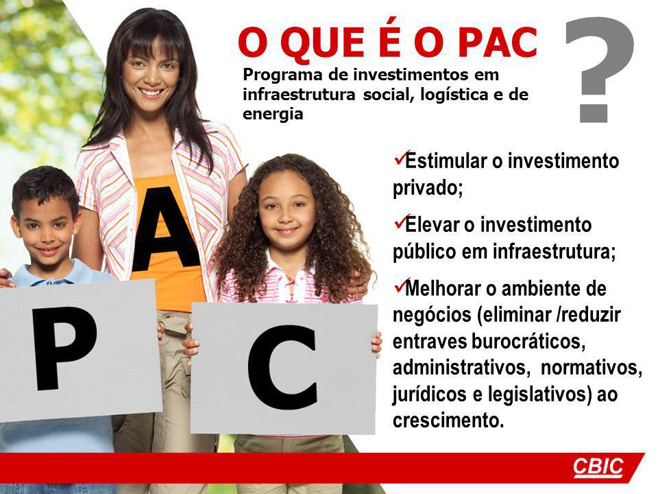 O QUE É O PAC Estimular o investimento privado;
