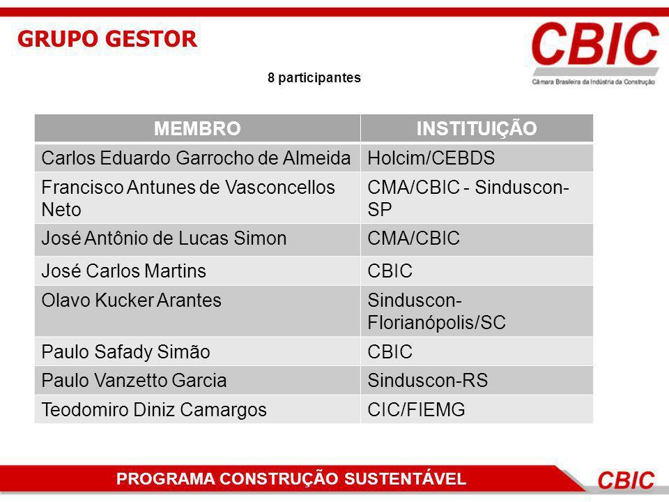 GRUPO GESTOR MEMBRO INSTITUIÇÃO Carlos Eduardo Garrocho de Almeida