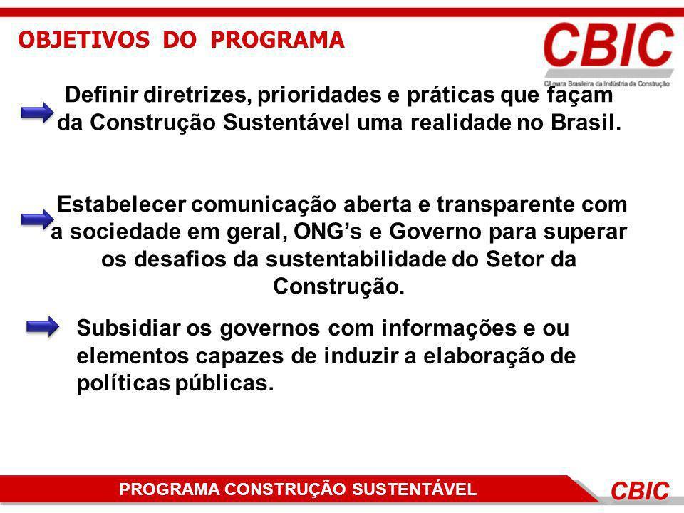 OBJETIVOS DO PROGRAMA Definir diretrizes, prioridades e práticas que façam da Construção Sustentável uma realidade no Brasil.
