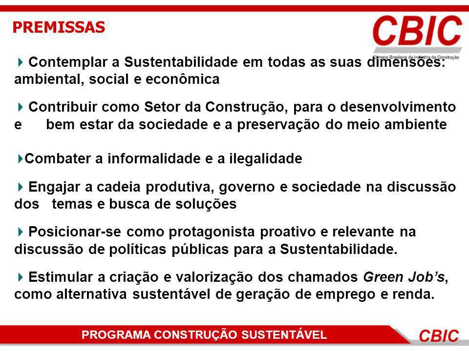 PREMISSAS Contemplar a Sustentabilidade em todas as suas dimensões: ambiental, social e econômica.