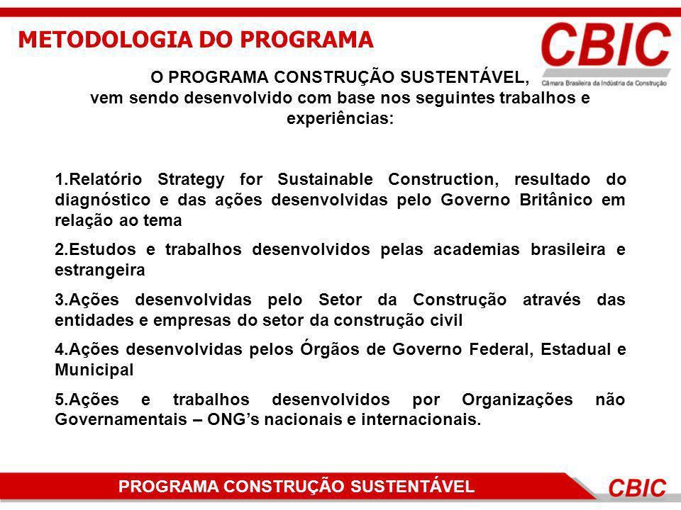 O PROGRAMA CONSTRUÇÃO SUSTENTÁVEL,