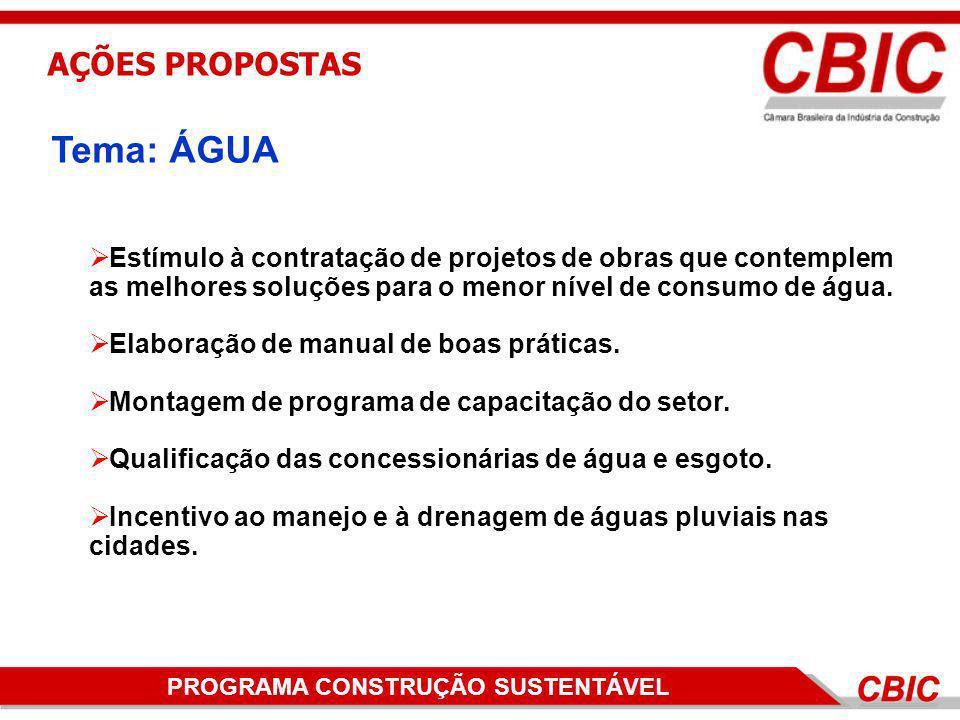 Tema: ÁGUA AÇÕES PROPOSTAS