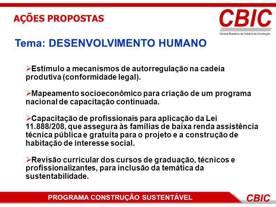 Tema: DESENVOLVIMENTO HUMANO