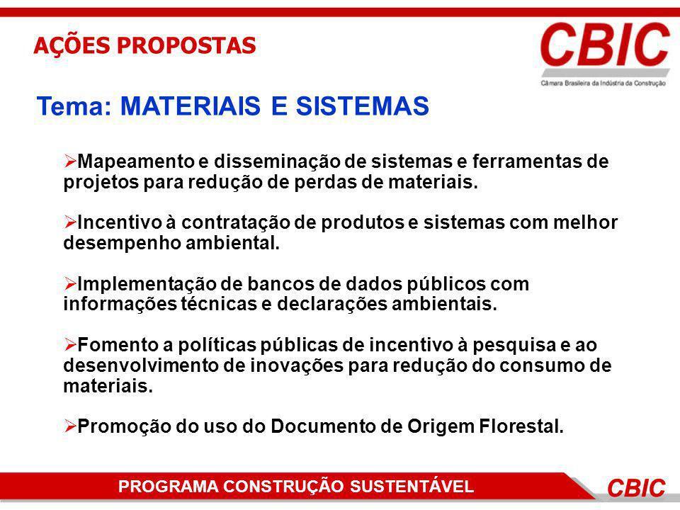 Tema: MATERIAIS E SISTEMAS