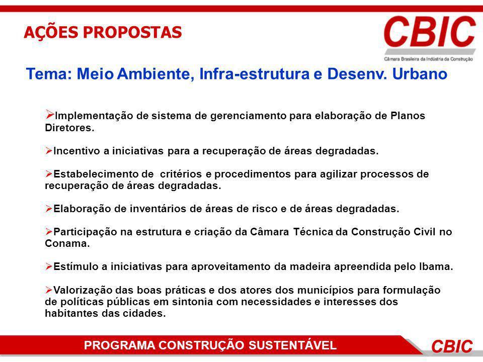 Tema: Meio Ambiente, Infra-estrutura e Desenv. Urbano