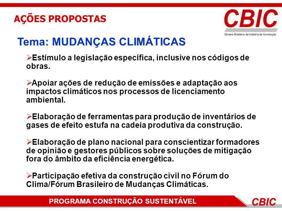 Tema: MUDANÇAS CLIMÁTICAS