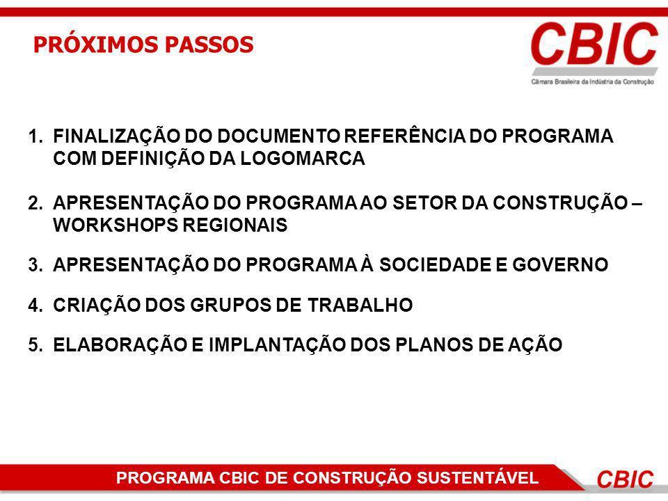 PRÓXIMOS PASSOS FINALIZAÇÃO DO DOCUMENTO REFERÊNCIA DO PROGRAMA COM DEFINIÇÃO DA LOGOMARCA.
