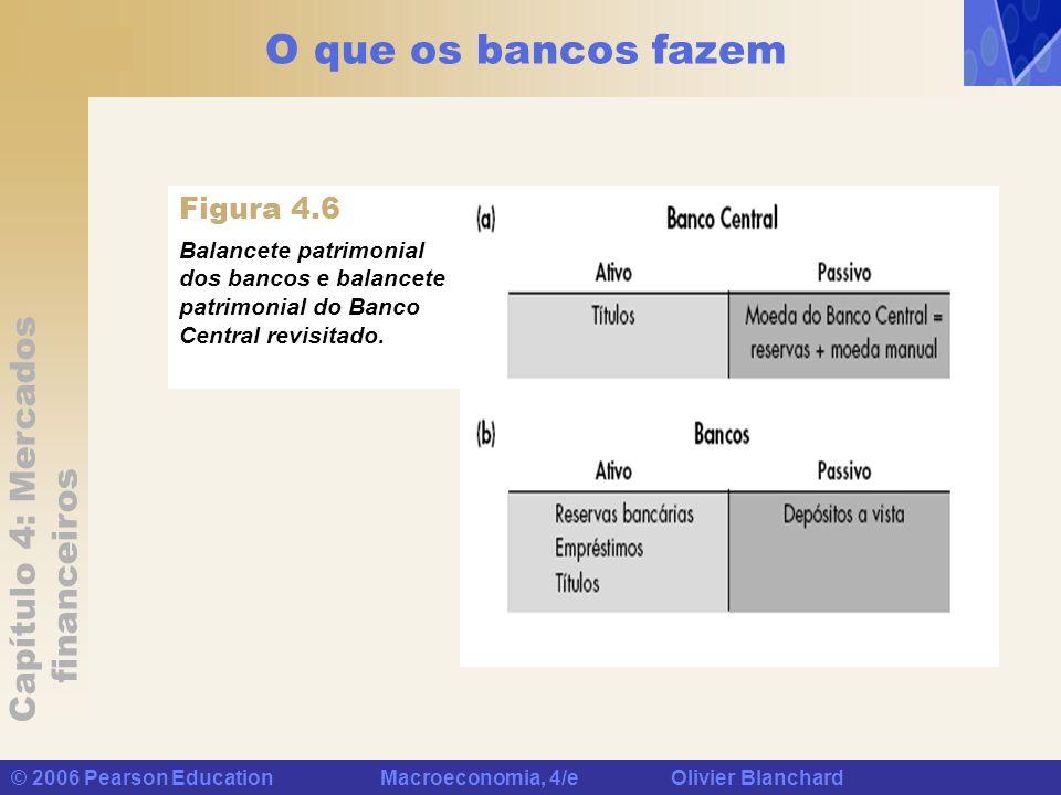 O que os bancos fazem Figura 4.6
