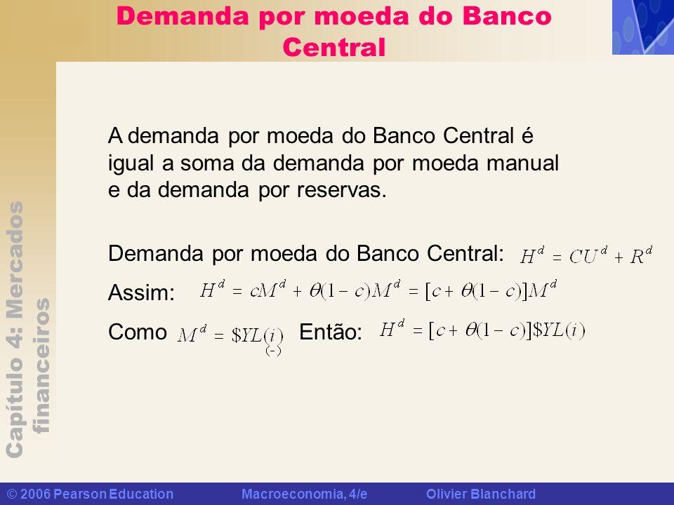 Demanda por moeda do Banco Central