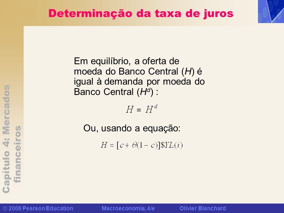 Determinação da taxa de juros