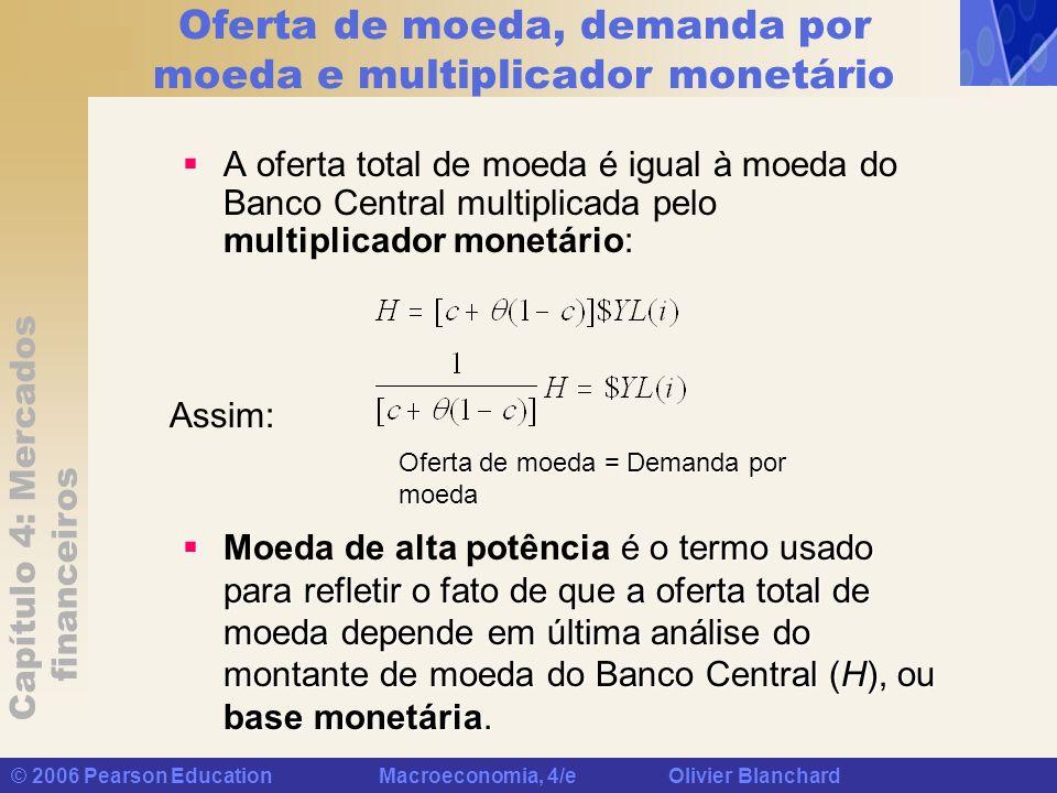 Oferta de moeda, demanda por moeda e multiplicador monetário