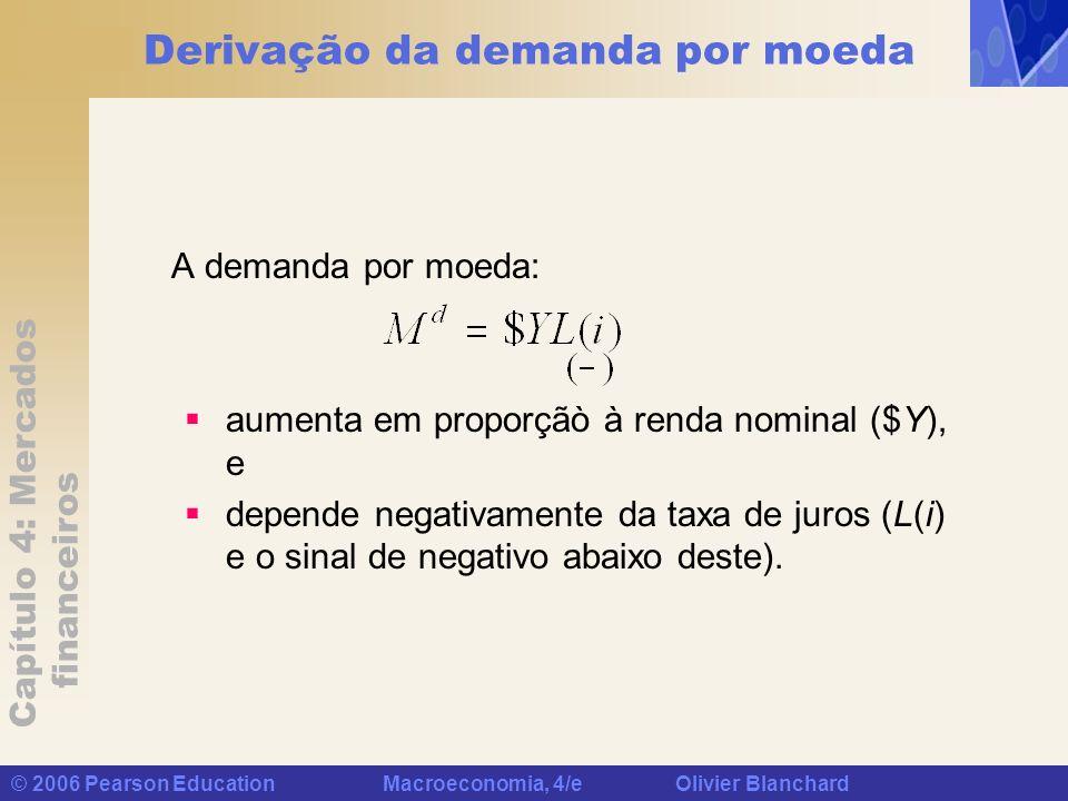 Derivação da demanda por moeda