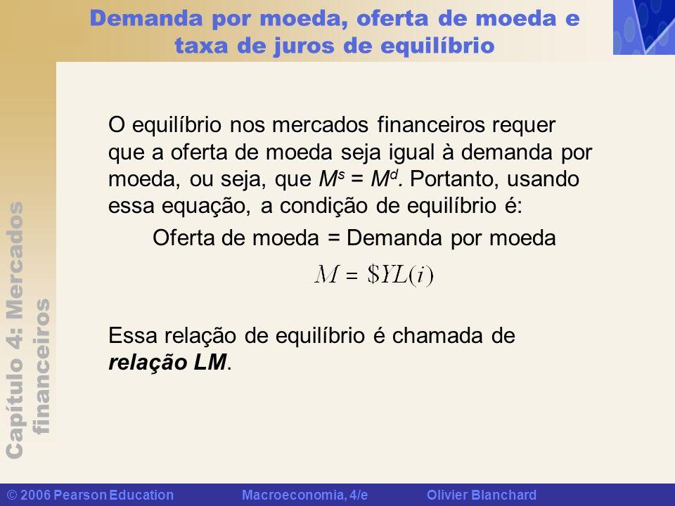 Demanda por moeda, oferta de moeda e taxa de juros de equilíbrio