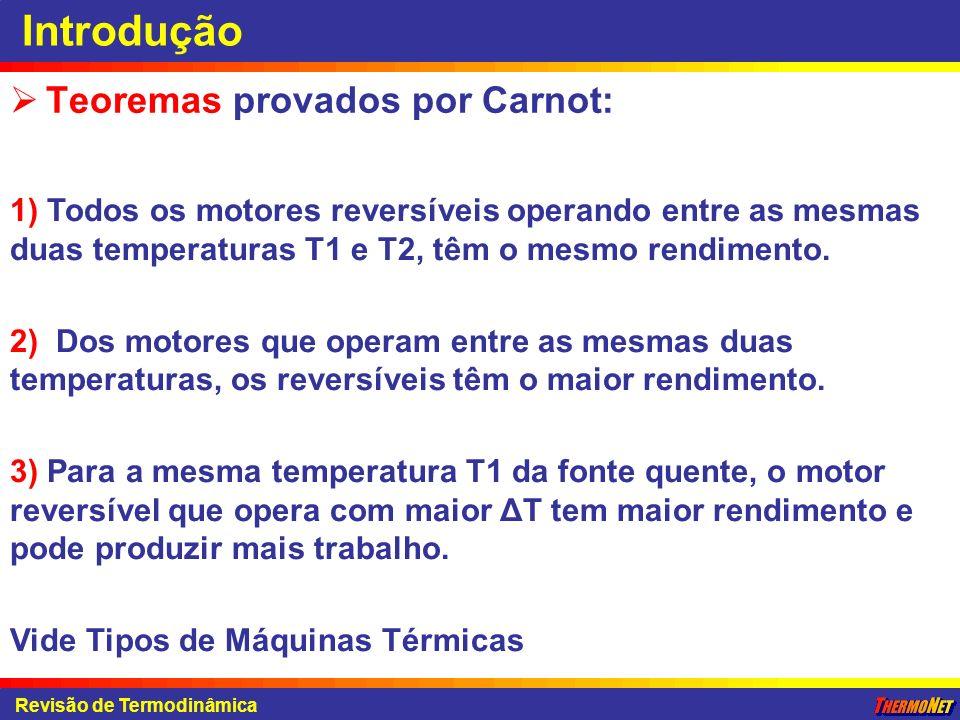 Introdução Teoremas provados por Carnot: