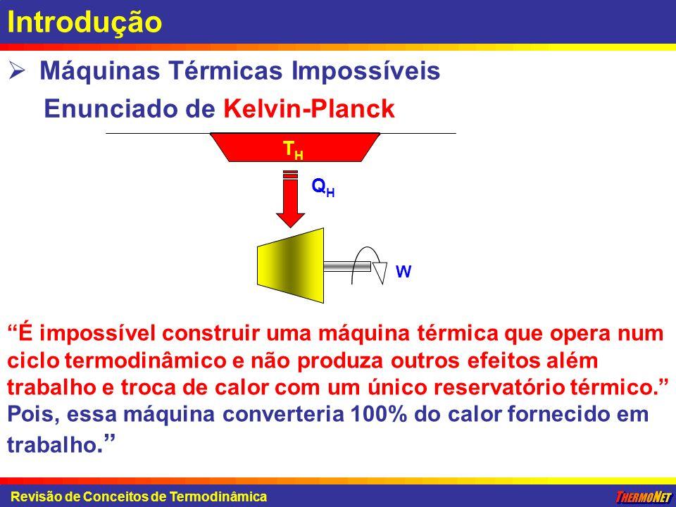 Introdução Máquinas Térmicas Impossíveis Enunciado de Kelvin-Planck
