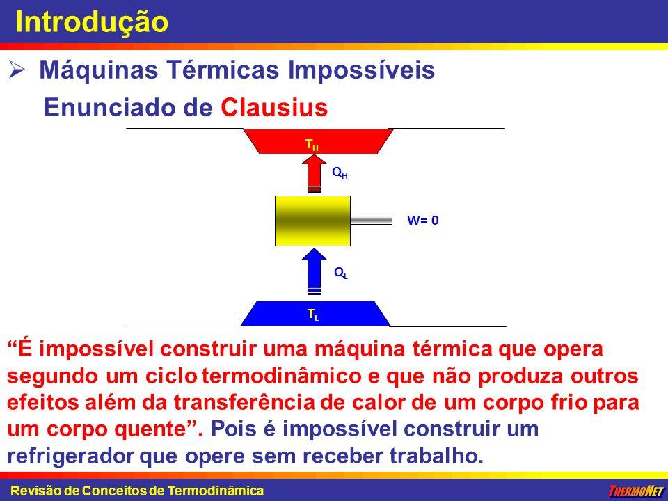 Introdução Máquinas Térmicas Impossíveis Enunciado de Clausius