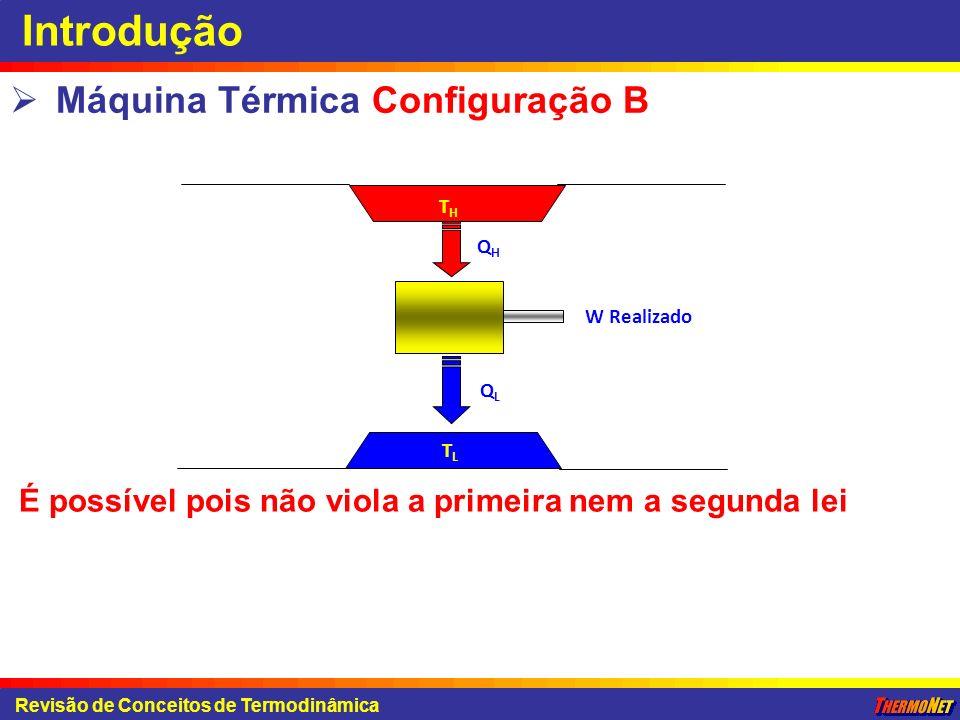 Introdução Máquina Térmica Configuração B