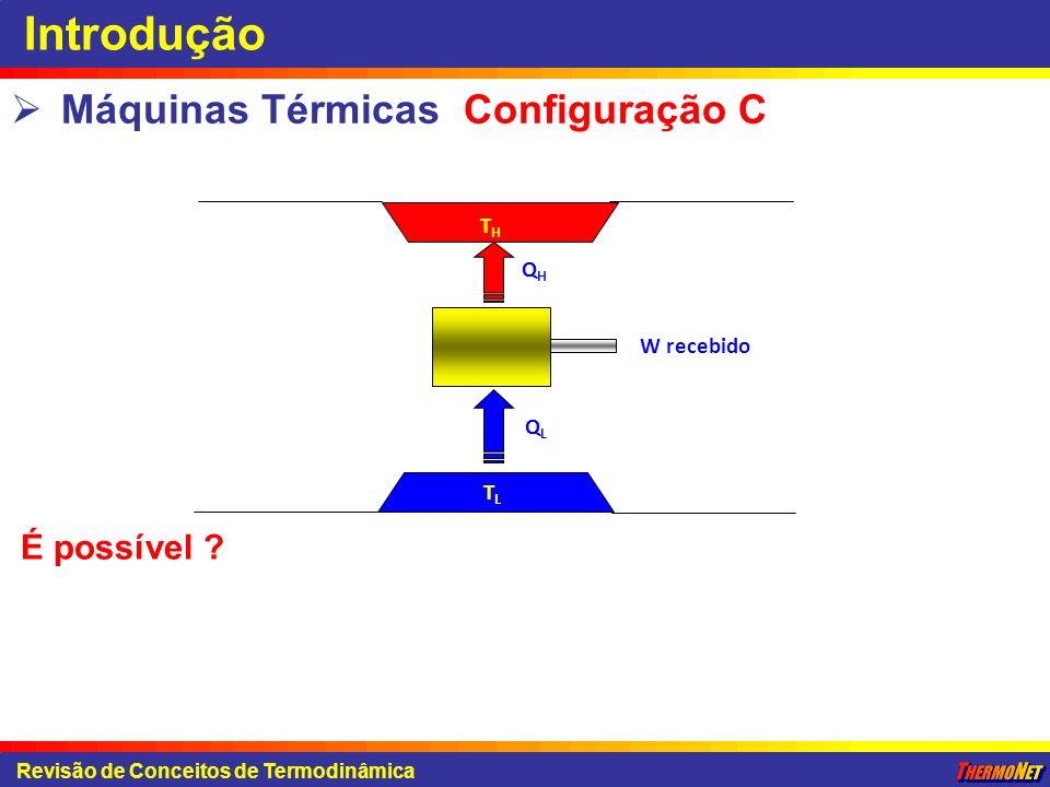 Introdução Máquinas Térmicas Configuração C É possível TH QH