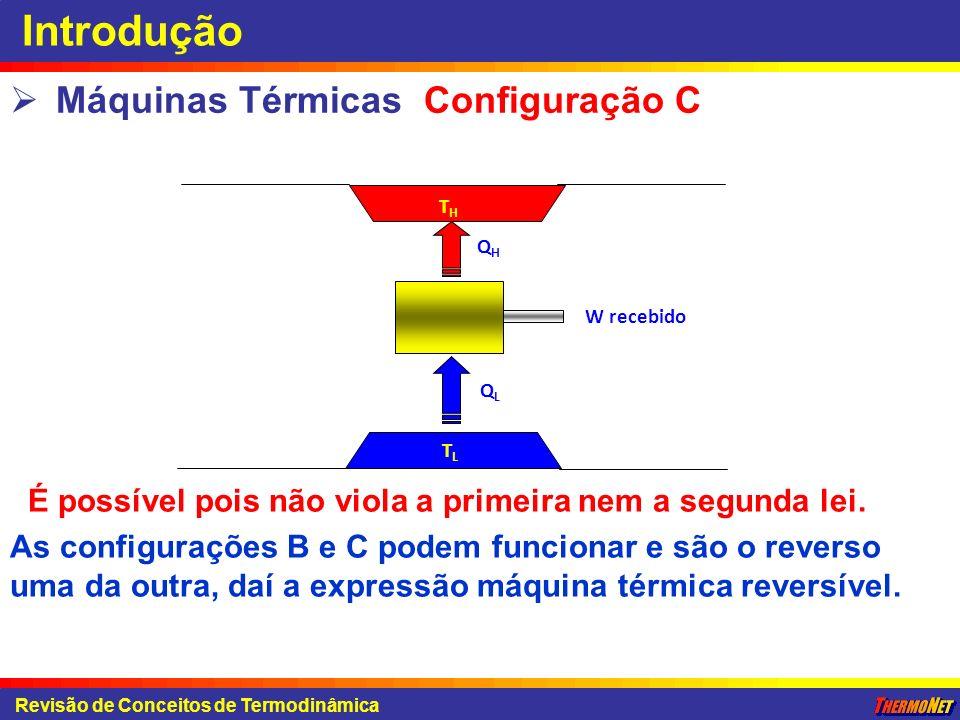Introdução Máquinas Térmicas Configuração C