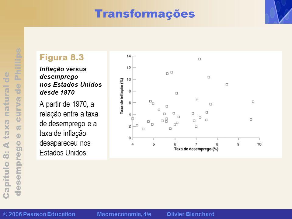 Transformações Figura 8.3