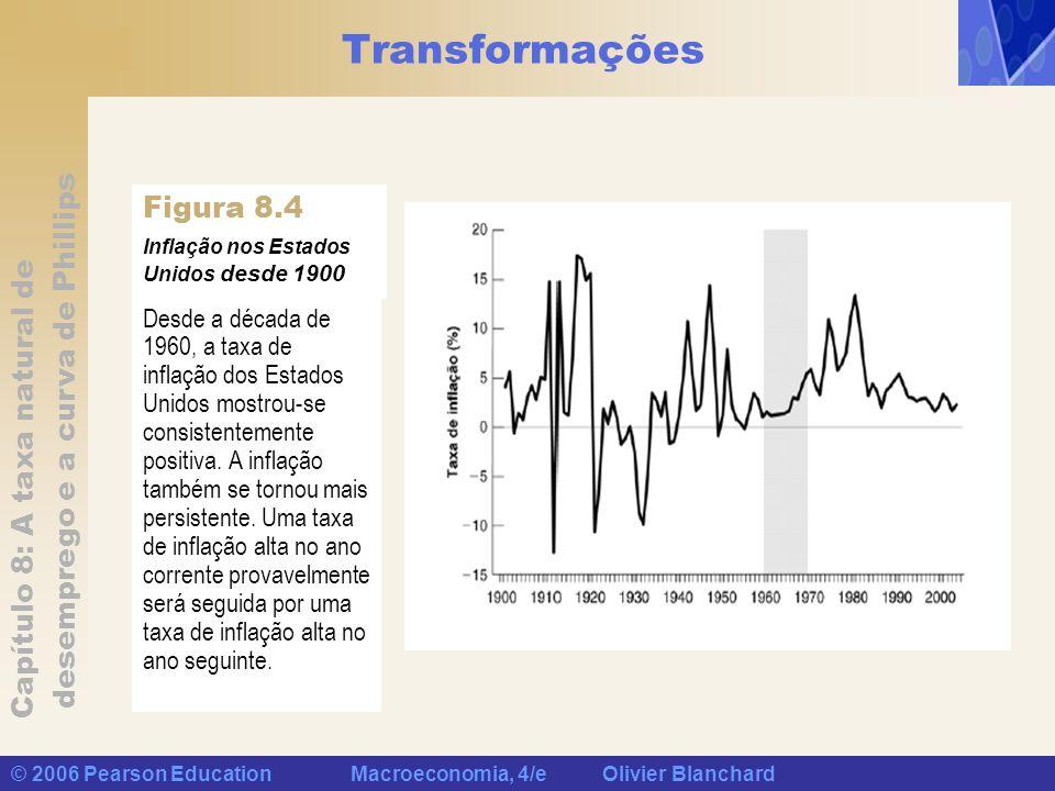 Transformações Figura 8.4