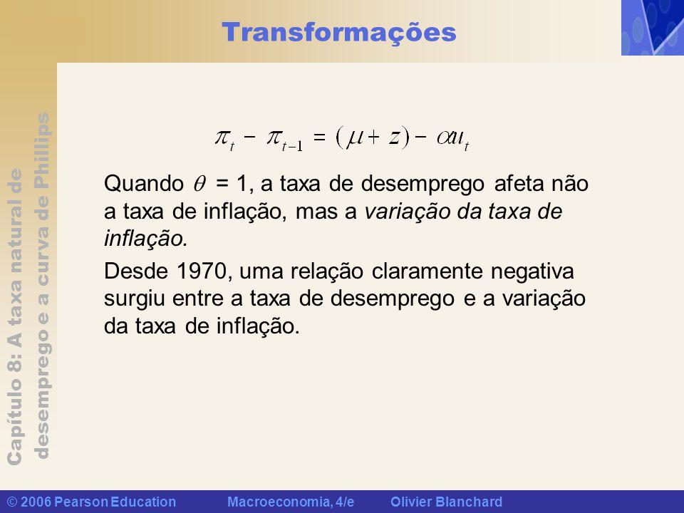 Transformações Quando  = 1, a taxa de desemprego afeta não a taxa de inflação, mas a variação da taxa de inflação.