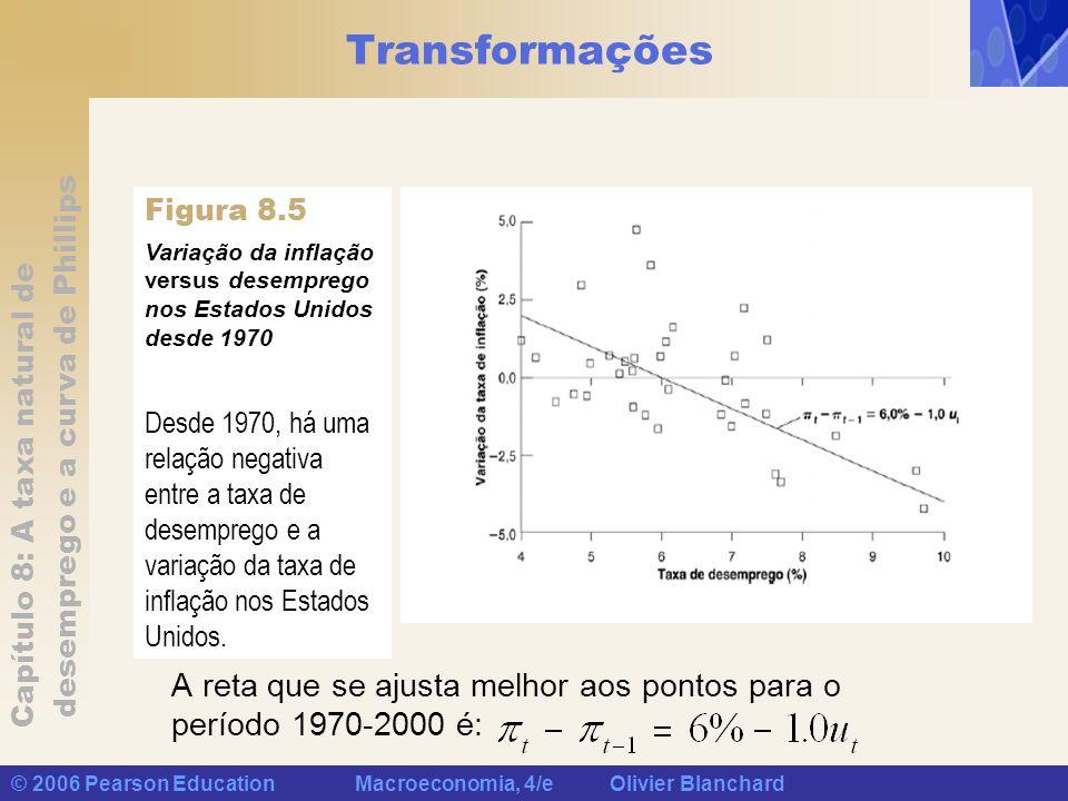 Transformações Figura 8.5. Variação da inflação versus desemprego nos Estados Unidos desde 1970.