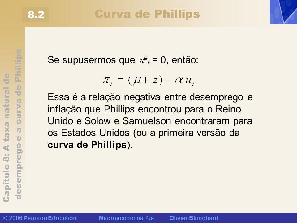 Curva de Phillips 8.2 Se supusermos que et = 0, então: