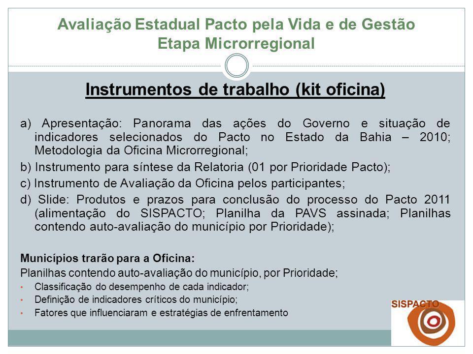 Instrumentos de trabalho (kit oficina)
