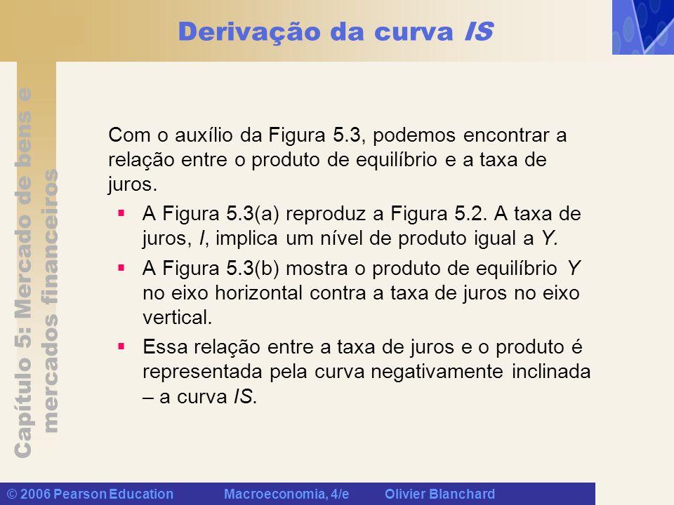 Derivação da curva IS Com o auxílio da Figura 5.3, podemos encontrar a relação entre o produto de equilíbrio e a taxa de juros.