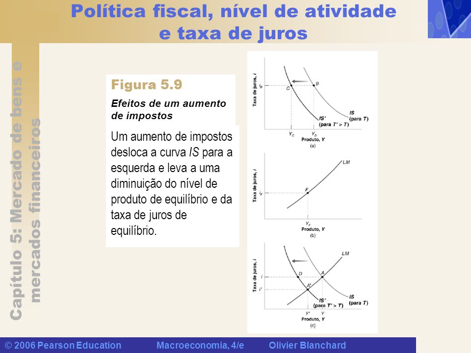 Política fiscal, nível de atividade e taxa de juros
