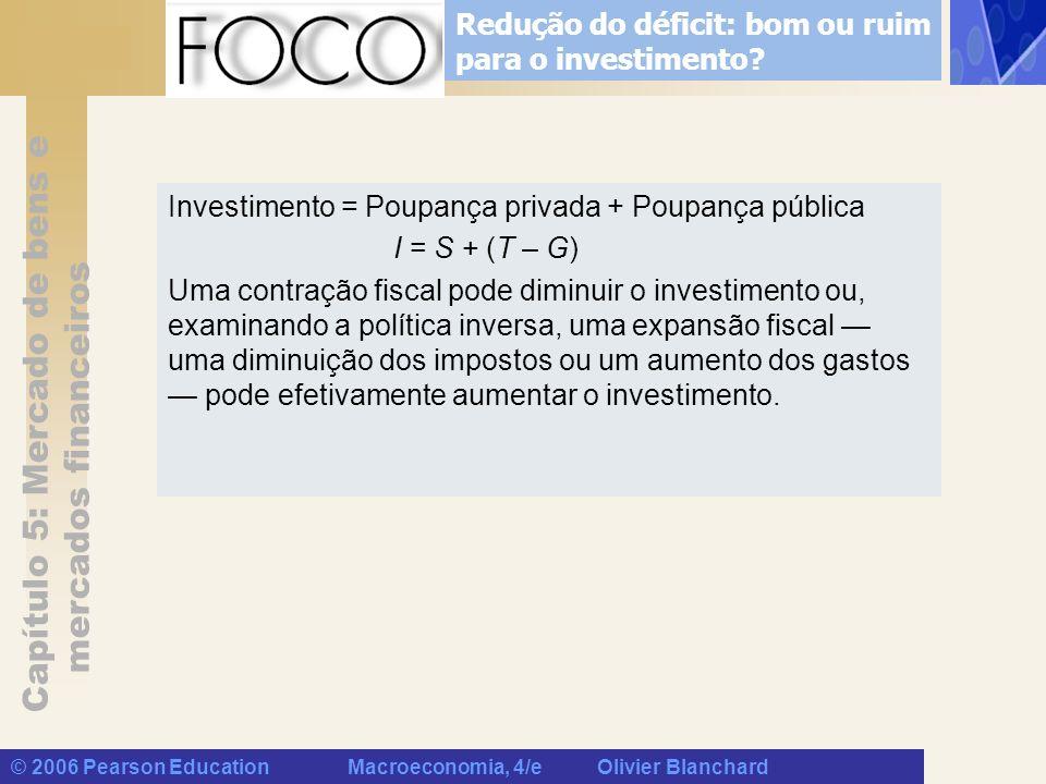 Redução do déficit: bom ou ruim para o investimento