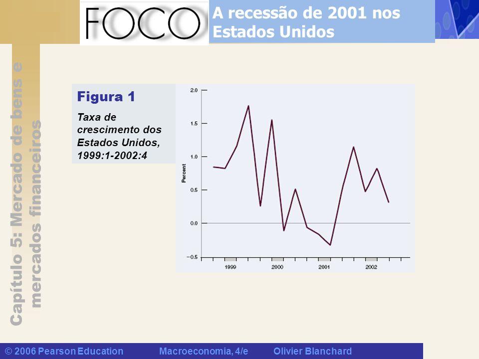 A recessão de 2001 nos Estados Unidos