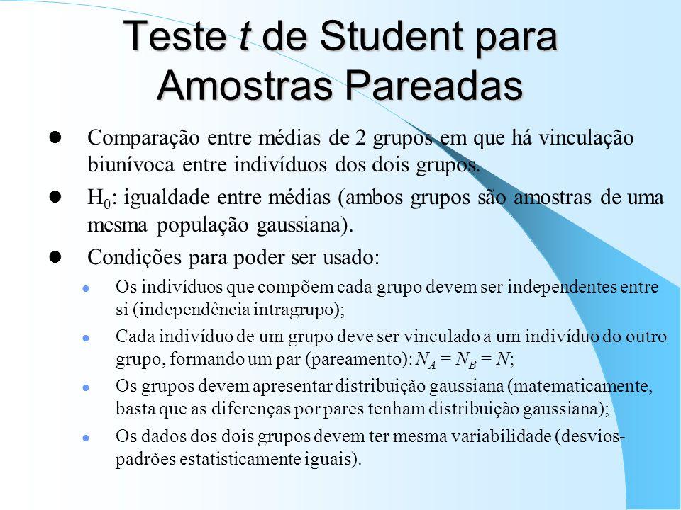 Teste t de Student para Amostras Pareadas