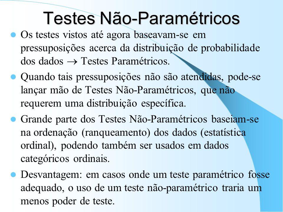 Testes Não-Paramétricos