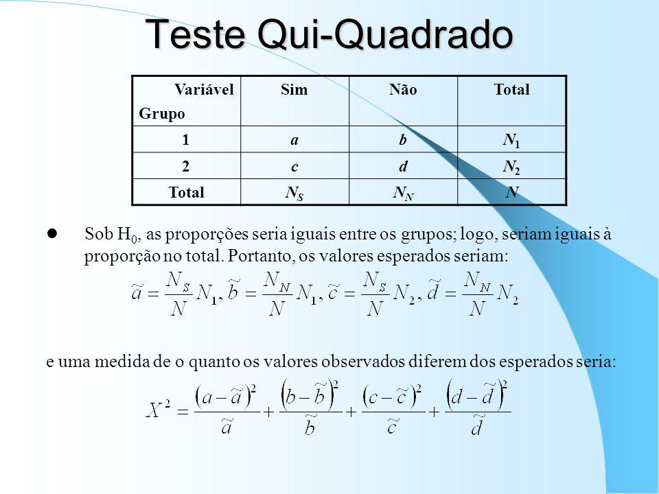 Teste Qui-Quadrado