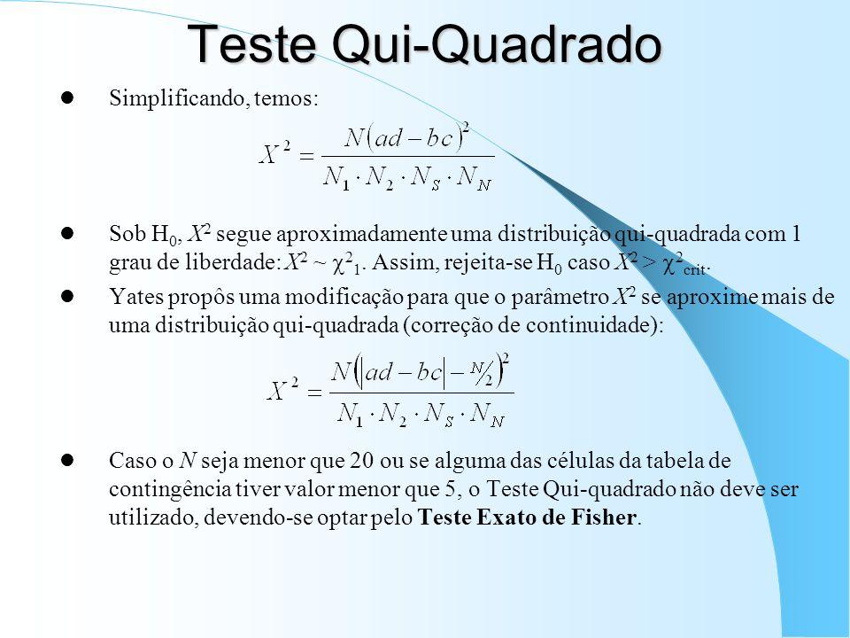 Teste Qui-Quadrado Simplificando, temos: