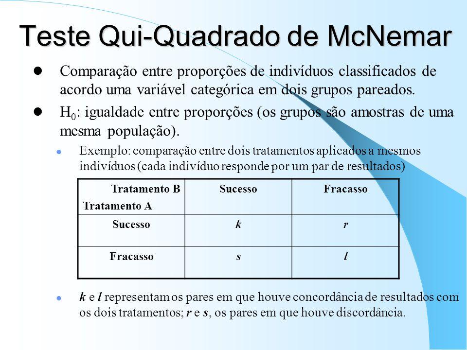 Teste Qui-Quadrado de McNemar