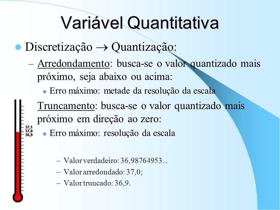 Variável Quantitativa