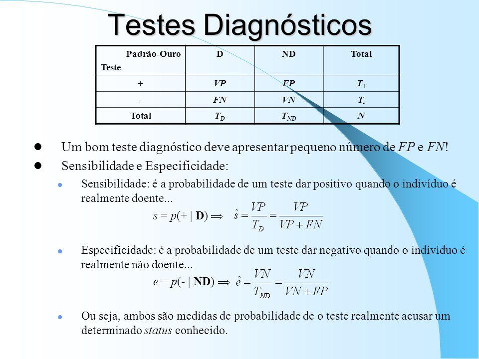 Testes Diagnósticos Padrão-Ouro. Teste. D. ND. Total. + VP. FP. T+ - FN. VN. T- TD. TND.