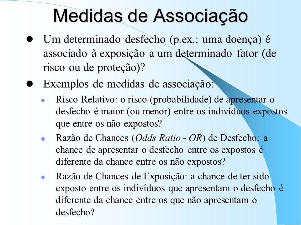 Medidas de Associação Um determinado desfecho (p.ex.: uma doença) é associado à exposição a um determinado fator (de risco ou de proteção)