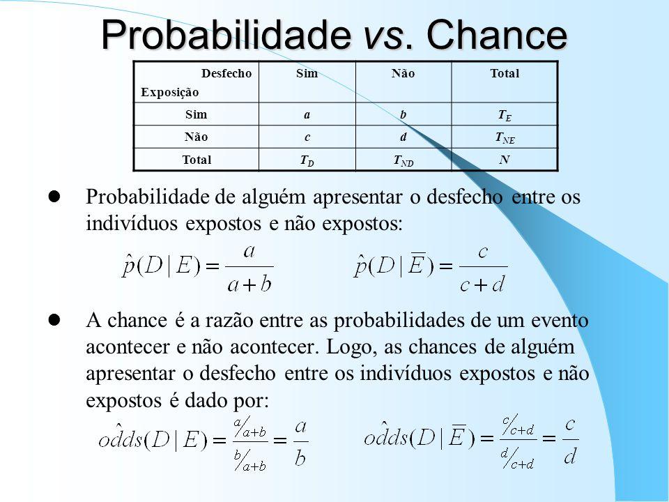 Probabilidade vs. Chance