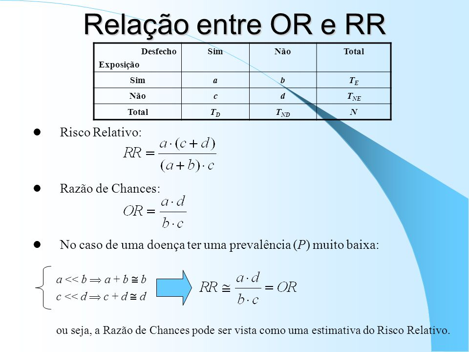 Relação entre OR e RR Risco Relativo: Razão de Chances:
