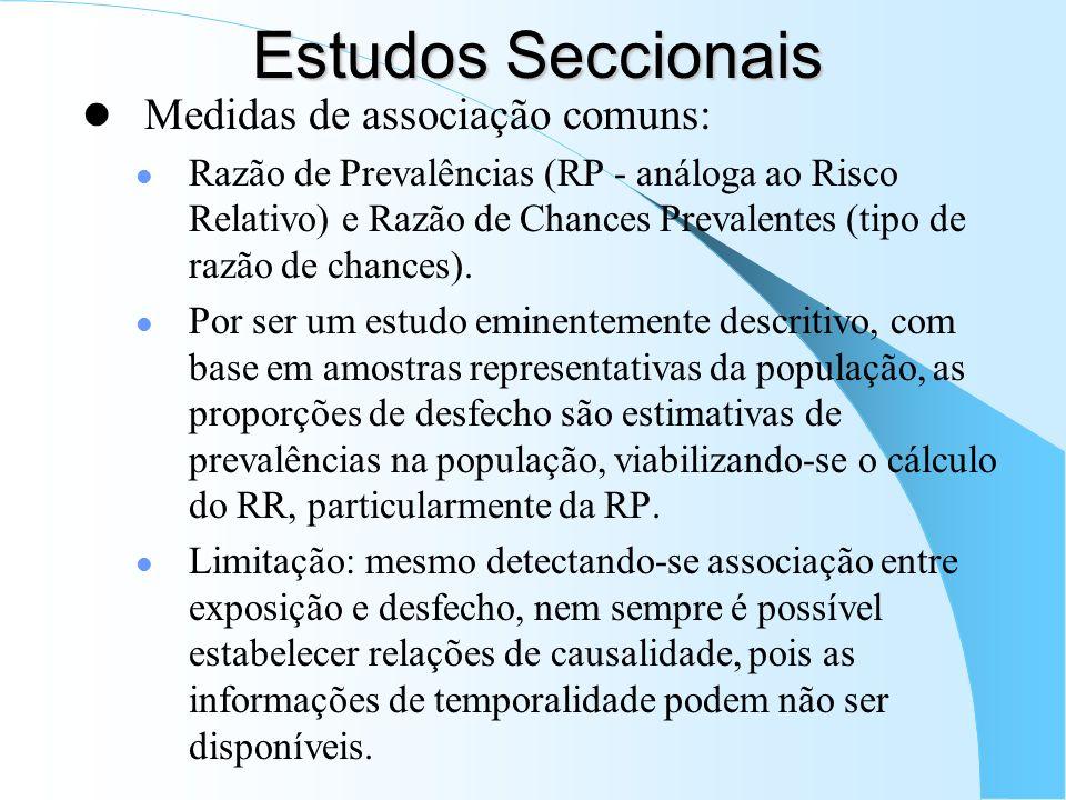 Estudos Seccionais Medidas de associação comuns: