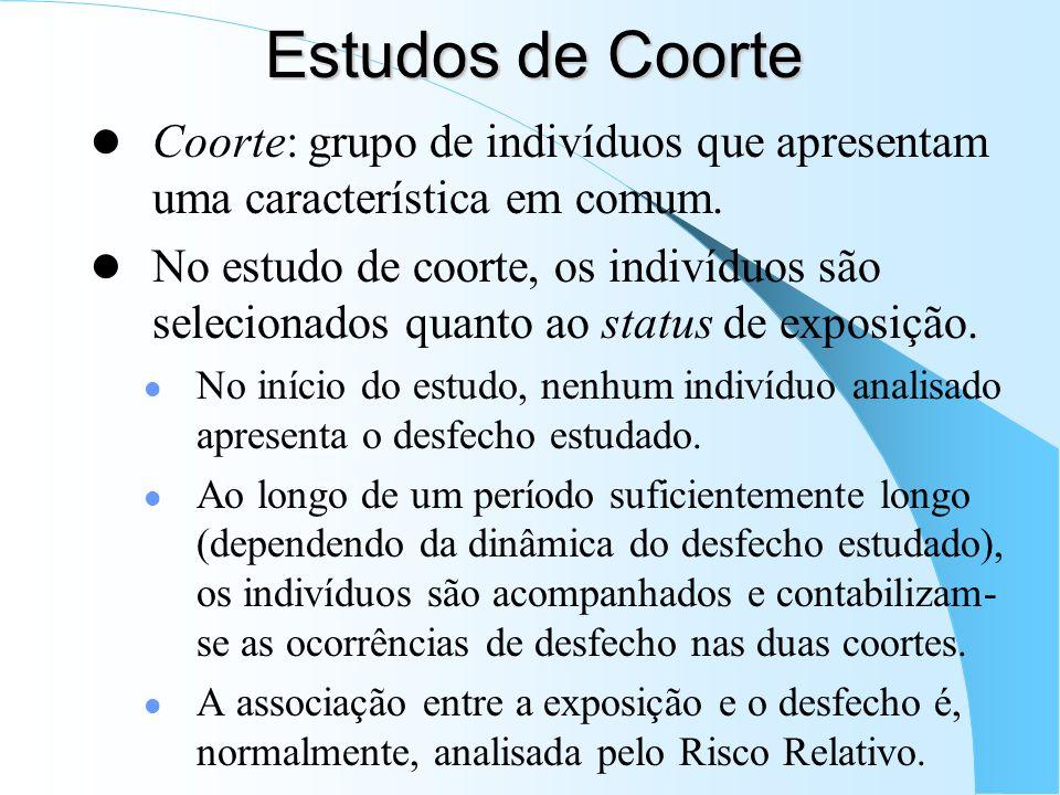 Estudos de Coorte Coorte: grupo de indivíduos que apresentam uma característica em comum.