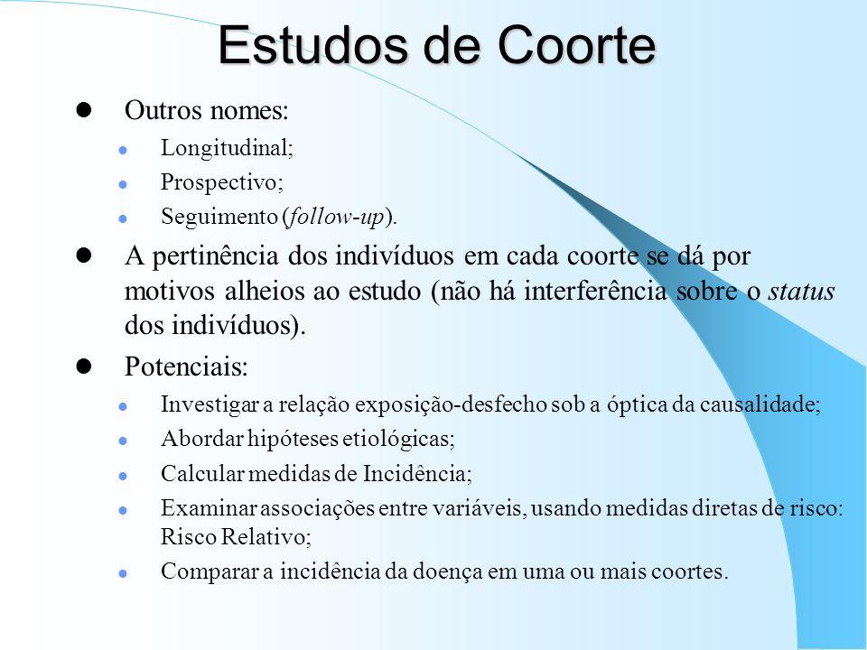 Estudos de Coorte Outros nomes: