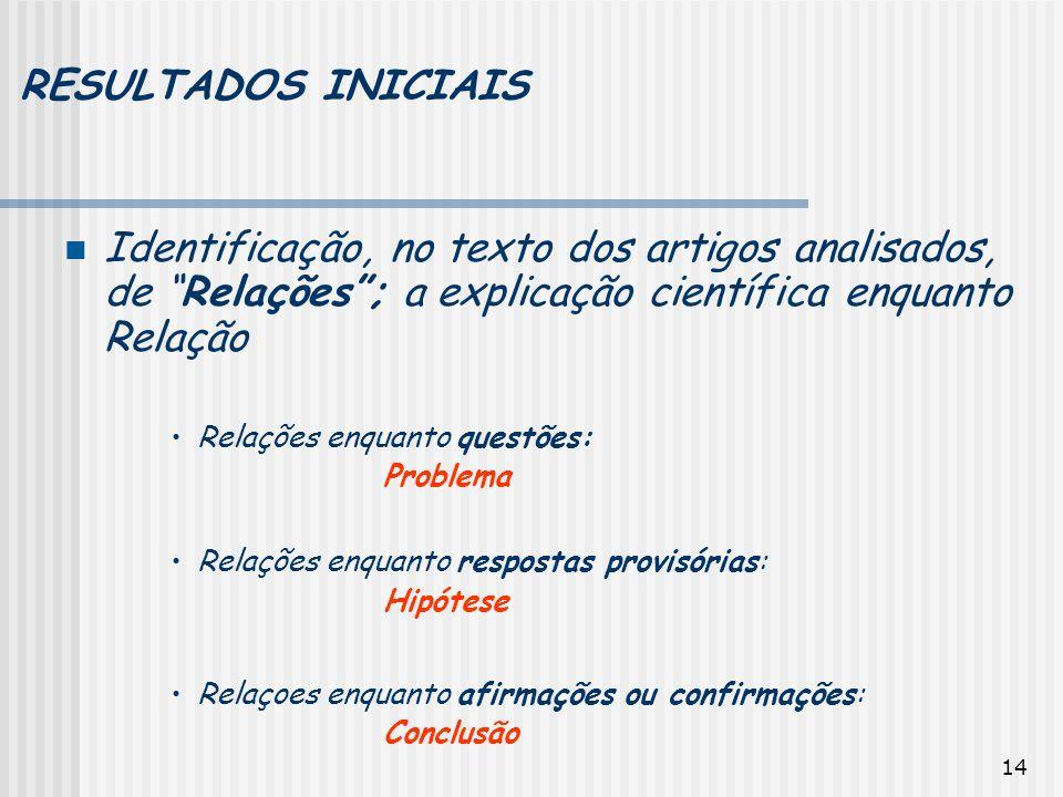 RESULTADOS INICIAIS Identificação, no texto dos artigos analisados, de Relações ; a explicação científica enquanto Relação.