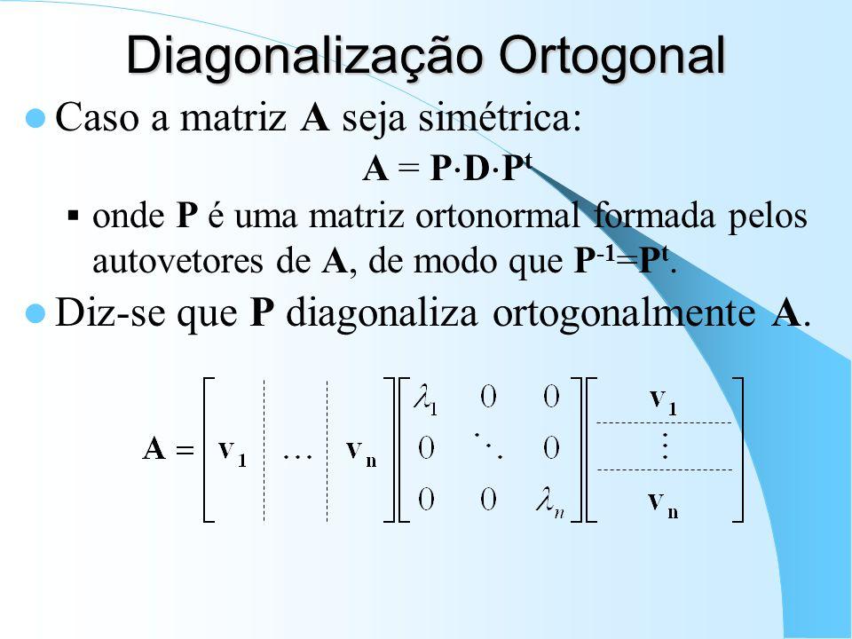 Diagonalização Ortogonal