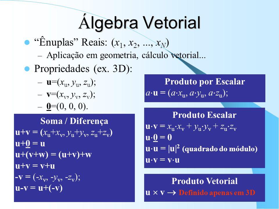 Álgebra Vetorial Ênuplas Reais: (x1, x2, ..., xN)